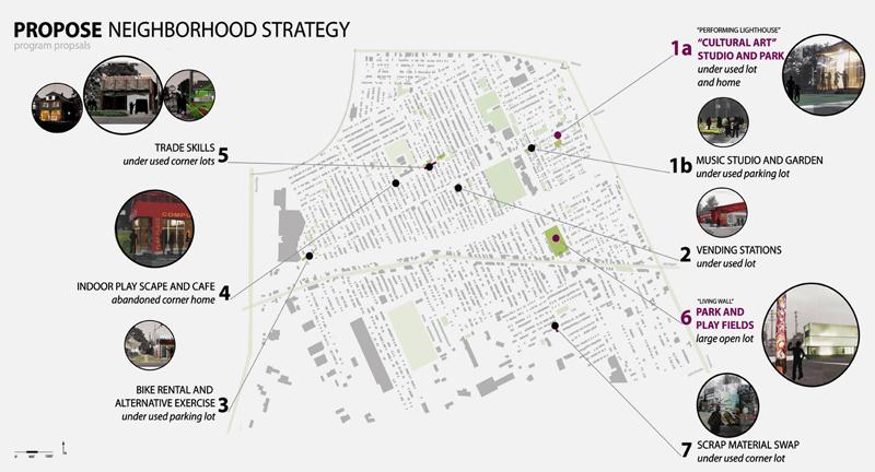 wilson_neighborhood